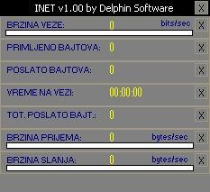 Inet Dialup